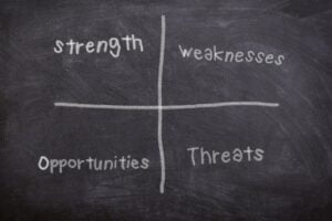 Swot analysis is