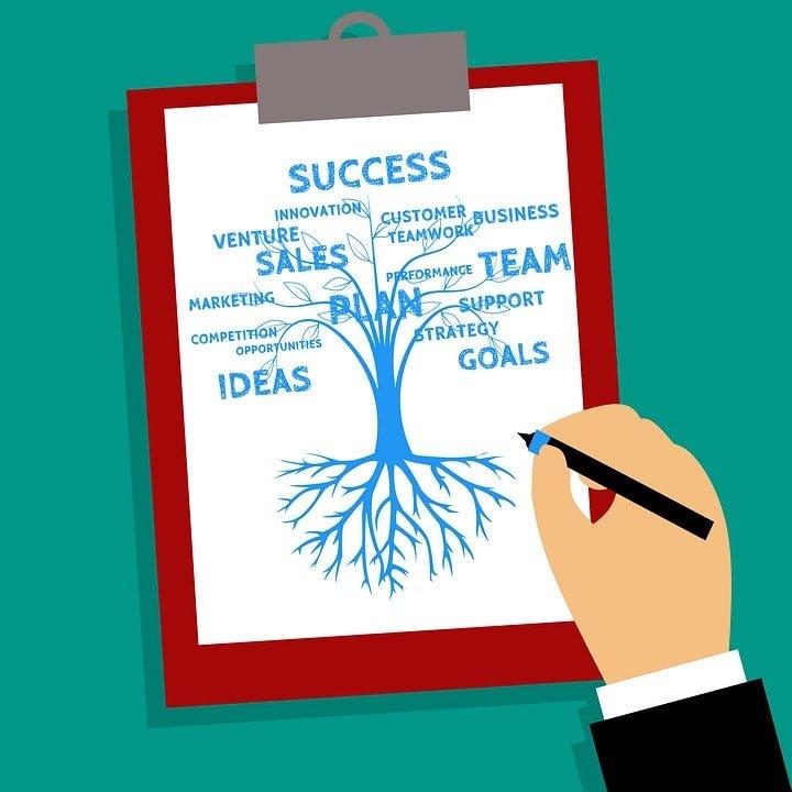 ideas for an online business